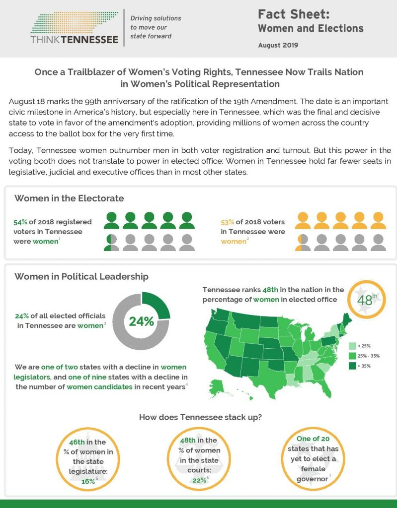fact sheet women and elections final 1 page 001 - Think Tennessee