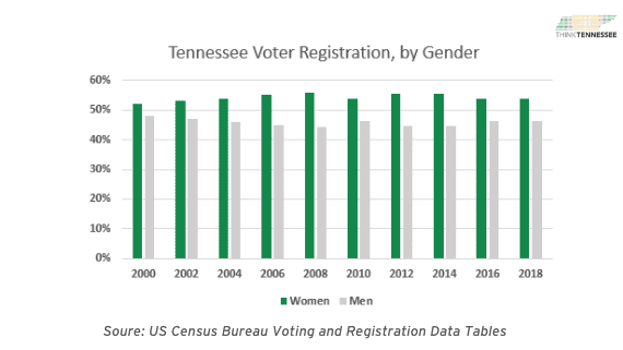 2 - Think Tennessee