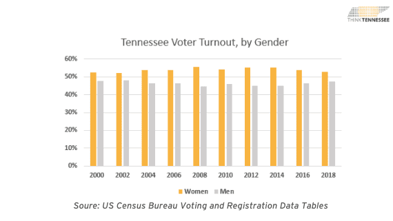 full - Think Tennessee