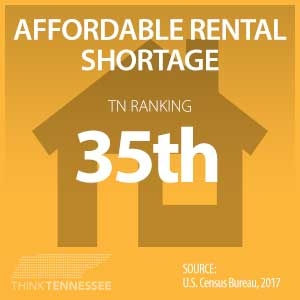 Affordable Rental Shortage - Think Tennessee
