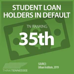 Student Loan Holders in Default - Think Tennessee