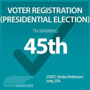 Voter Registration (Presidential Election) - Think Tennessee